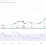 SOLUSDT_2021-09-08_10-11-24 Kryptowährungen mit hoher Rendite